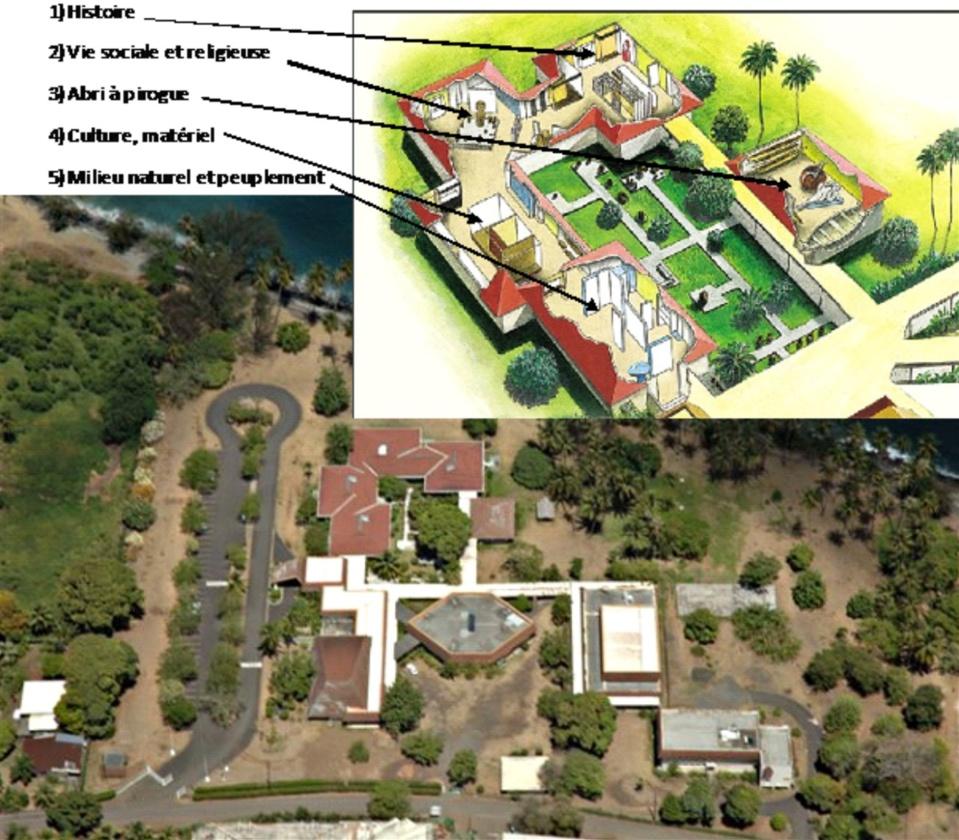 Le musée de Tahiti et ses Iles